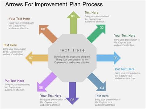 process improvement plan template powerpoint process improvement plan template powerpoint business