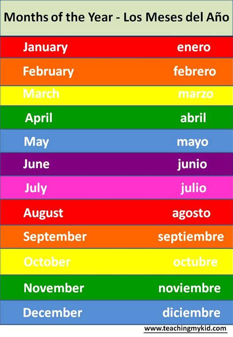 school worksheets months   year poster english
