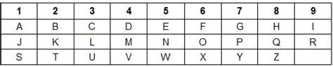 Semnificatia Numelui Litera N semnificatia numerologica a numelui tau