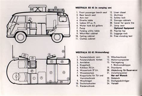 Camper Floor Plans by Thesamba Com 1966 Vw Westfalia Camper Bus So 42 Booklet