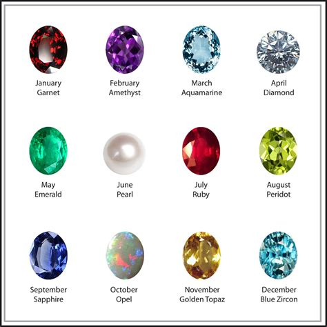 birth colors birthstone mineral database gemstones birthstones