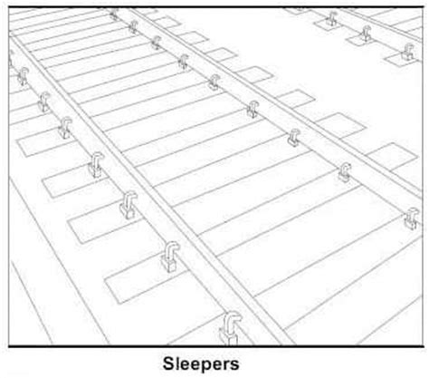 Why Are Sleepers Called Sleepers by Icivil Engineer Functions Of Sleepers