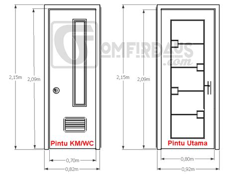membuat makalah minimal berapa lembar ukuran standar pintu dan jendela minimalis yang ideal