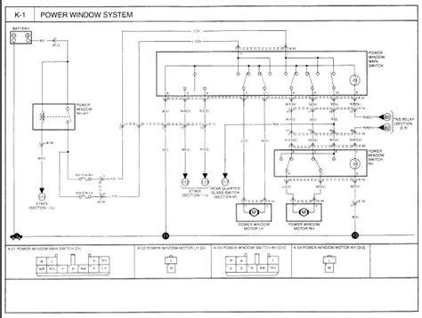 2002 kia sportage ignition wiring diagram kia sedona