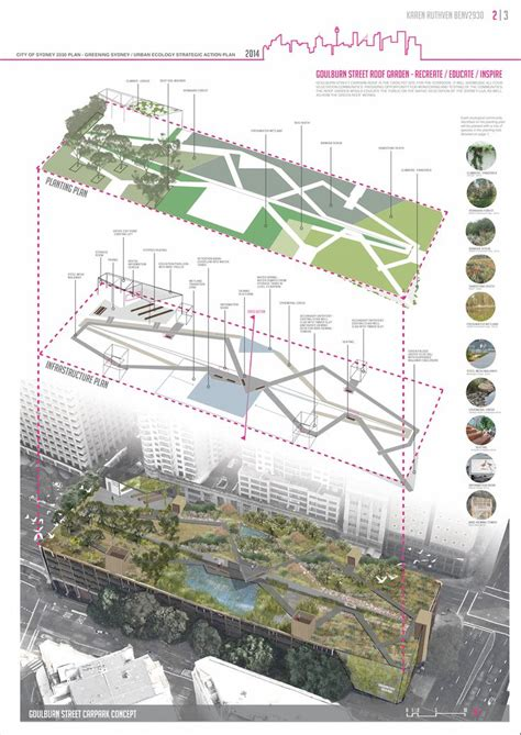 landscape site layout 286 best urban design and theory images on pinterest