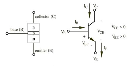 bjt transistor notes bjt study material lecturing notes assignment reference wiki description explanation brief detail