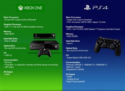 better system ps4 or xbox one xbox one vs playstation 4