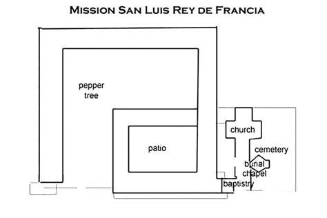 mission san luis rey de francia floor plan mission san luis rey de francia floor plan mission san