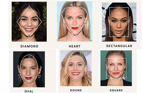 Types Of Hair For Types Of Faces Shapes | easiest way to determine your face shape