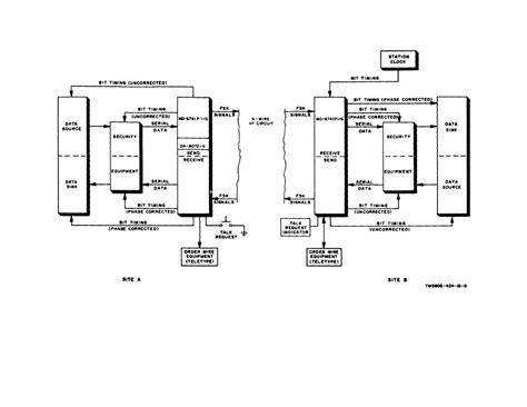 terminal block diagram terminal block schematic layout terminal get free image