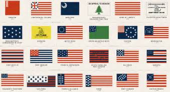 Design Your Own Home Online Free Australia 48 american flags that came before today s stars and