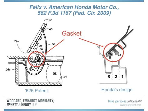 american honda motor co ppt the year in patent litigation a review of recent u
