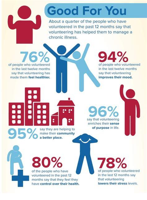 8 Benefits Of Volunteering by Why Volunteer Eldercare Serving Aging Adults In