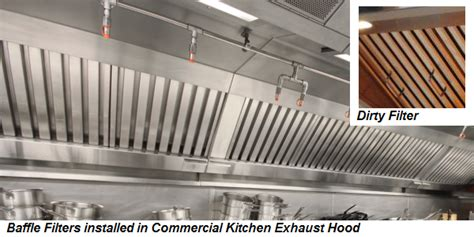 Kitchen Ventilation Filter by Are Your Kitchen Filters Fully Compliant Airepure