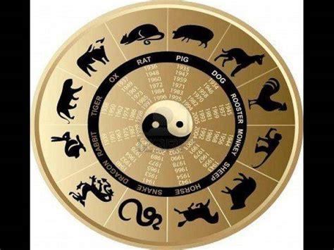 Calendario Chino 1998 A 241 O Nuevo Chino 191 Cu 225 L Es Tu Signo En El Hor 243 Scopo Chino 2014