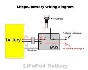 diy solar panel system wiring diagram get free image diy get free image about wiring diagram