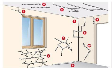 Entoilage Plafond by Analyser La Gravit 233 D Une Fissure Avant De R 233 Parer