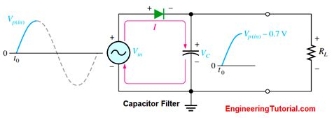 capacitor filter wave capacitor filter working principle engineering tutorial