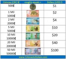 Australian Us Dollar Exchange Rate History » Home Design 2017