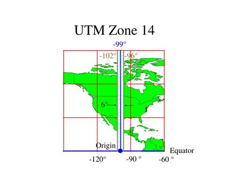 texas state plane coordinate system map ppt geodesy map projections and coordinate systems powerpoint presentation id 616649