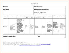 corrective action plan maxresdefault jpg sponsorship letter