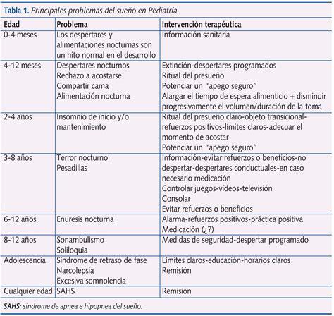 independzate de pap estado dermatitis y salpullido en bebes y ni 241 os