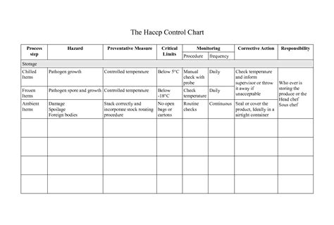 haccp plan template pdf food haccp plan exle quotes