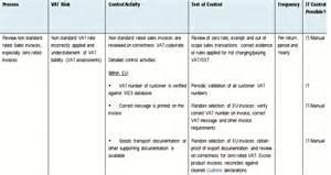 tax authorities tax assurance research
