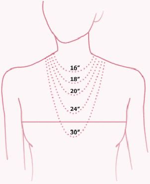 tips on necklace lengths overstock