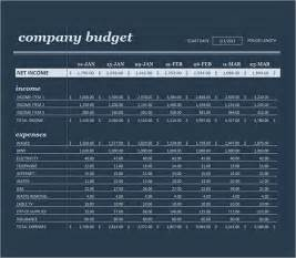 corporate budget template excel business budget template 13 free documents in