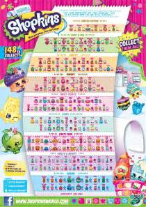 Party shopkins pinterest seasons coloring and coloring pages