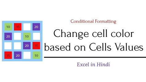 change cell color based on value change cell color based on cell values using conditional