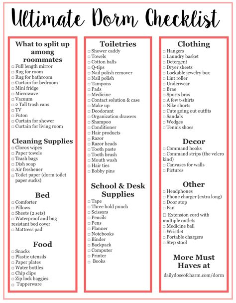 college checklist ultimate college checklist what you do don t need