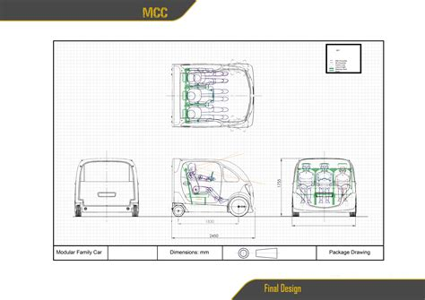 what is the length of a smart car modular concept car by andrew jones at coroflot