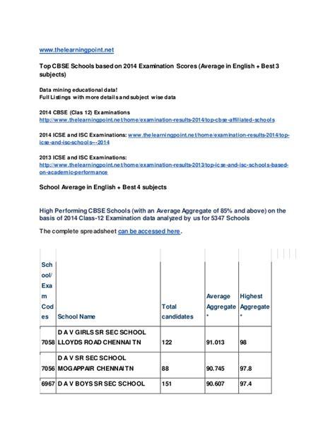 pattern of cbse net dec 2014 www thelearningpoint net top cbse schools based on 2014
