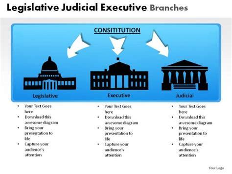 Calendã Judicial Search Results For Judicial Branch Calendar 2015