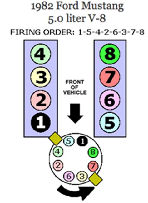 302 firing order diagram solved need firing and wiring order for a 302 v 8 with