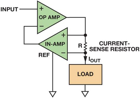 load resistor op current output circuit techniques add versatility to your analog toolbox analog devices
