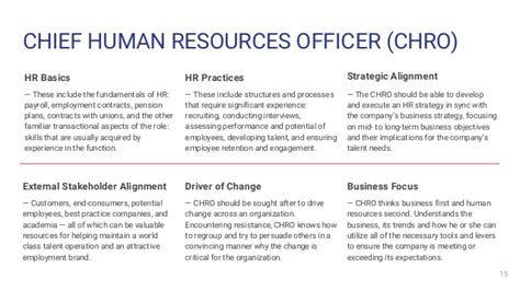 human resources officer 1 year 28 images a guide to skills and competences for your team hr
