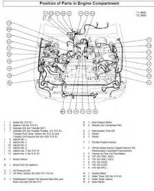 1994 camry 5sfe wiring diagram 1994 auto wiring diagram database 1990 4runner wiring diagram 1990 toyota 4runner repair manual 1995 on 1994 camry 5sfe wiring diagram