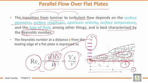 Flat Flow heat transfer u5 l2 parallel flow flat plates 1