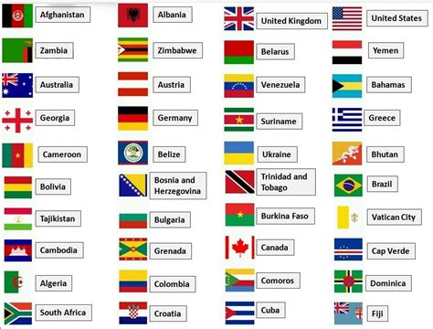 flags of the world pictures with names world flags images and names yahoo image search results
