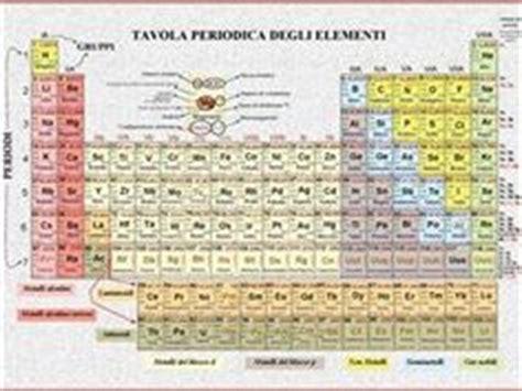 tavola periodica numeri ossidazione tavola periodica degli elementi 200x140 plastificata