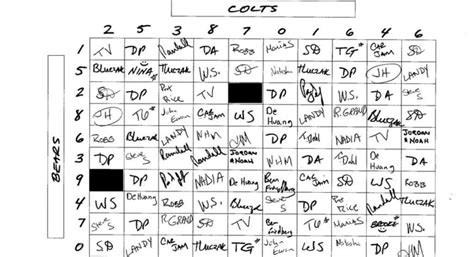 football betting card template 100 football betting sheet template card football betting card template excel spreadsheet