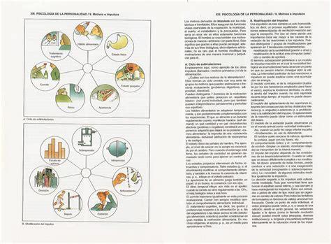 mmpi gua para la aplicacin correccin y valoracin personalidad e inteligencia octubre 2010
