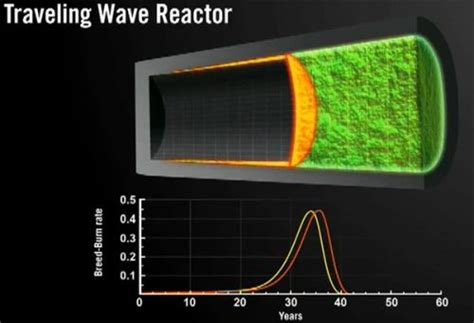 pebble bed reactor good news of 2011 in review nuclear power yes please
