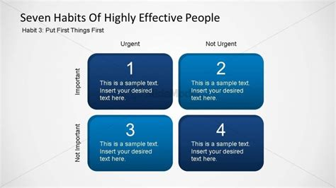 seven habits of highly effective people habit three