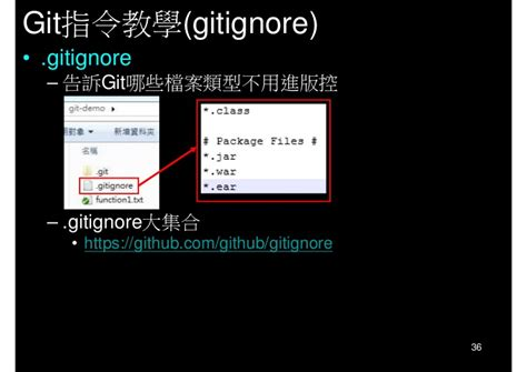 Github Gitignore Tutorial | git tutorial for windows user 給 windows user 的 git 教學
