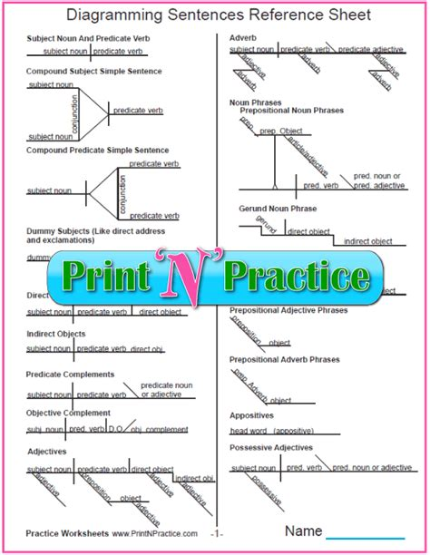 diagramming sentences worksheet diagramming sentences worksheet printables