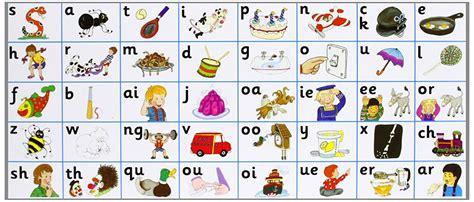 Jolly Phonics Sound Mat by Jolly Phonics Mrs Erlien S Kindergarten